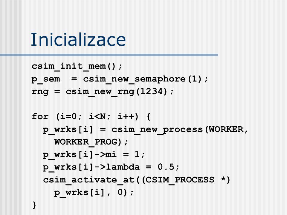 Inicializace csim_init_mem(); p_sem = csim_new_semaphore(1); rng = csim_new_rng(1234); for (i=0; i<N; i++) { p_wrks[i] = csim_new_process(WORKER, WORKER_PROG); p_wrks[i]->mi = 1; p_wrks[i]->lambda = 0.5; csim_activate_at((CSIM_PROCESS *) p_wrks[i], 0); }