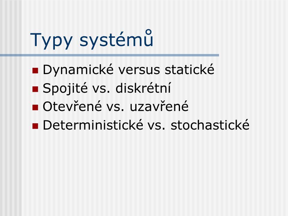 Typy systémů Dynamické versus statické Spojité vs.