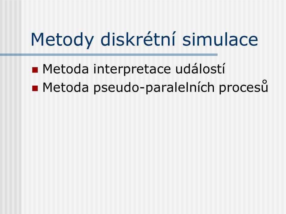 Metody diskrétní simulace Metoda interpretace událostí Metoda pseudo-paralelních procesů