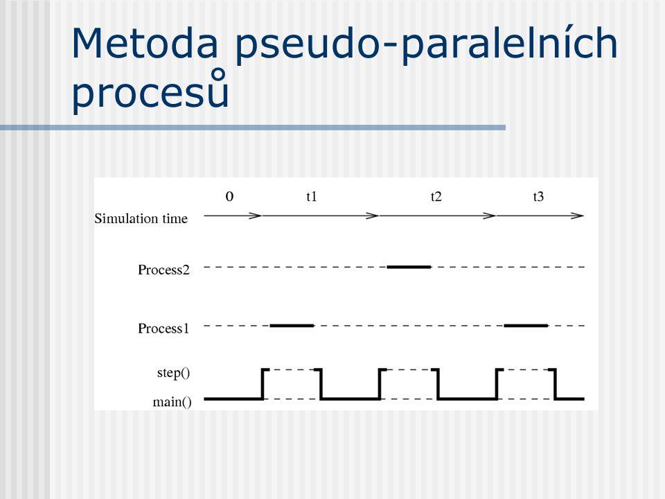 Mechanizmus odvozování datových typů Náhrada za dědičnost v objektovém jazyce pomocí maker typedef struct my_process { csim_d_process; int my_data; } MY_PROCESS;