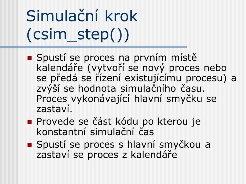 Simulační krok (csim_step()) Spustí se proces na prvním místě kalendáře (vytvoří se nový proces nebo se předá se řízení existujícímu procesu) a zvýší se hodnota simulačního času.