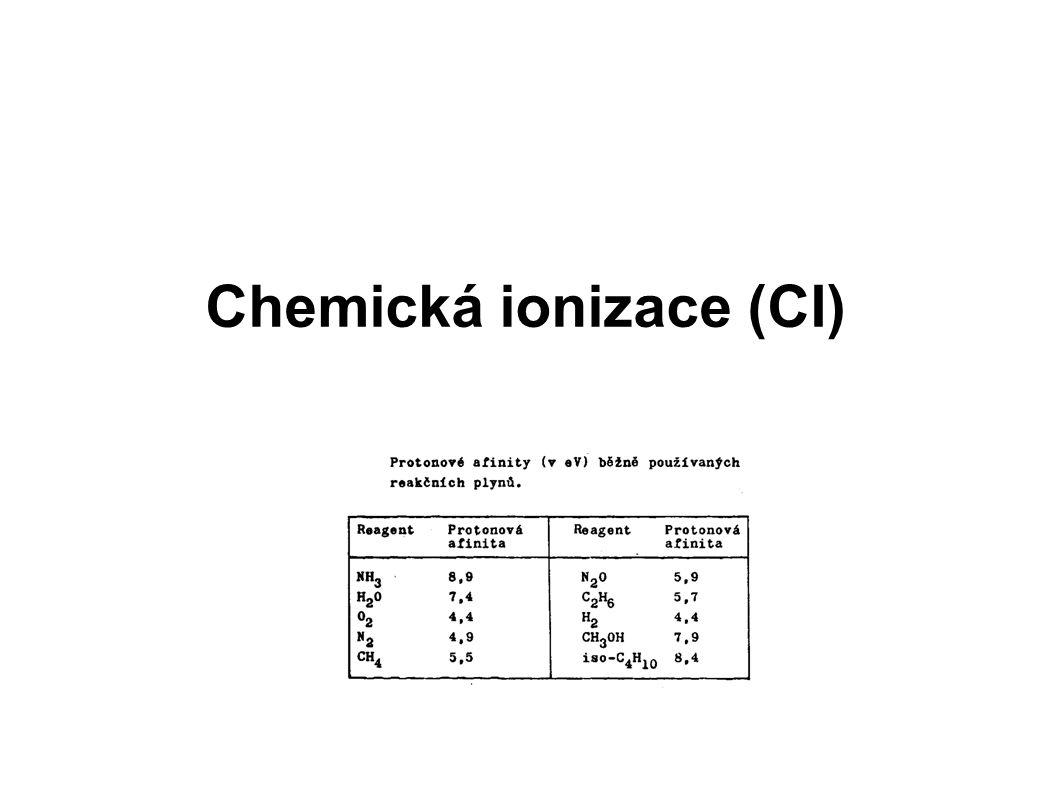 Chemická ionizace (CI)