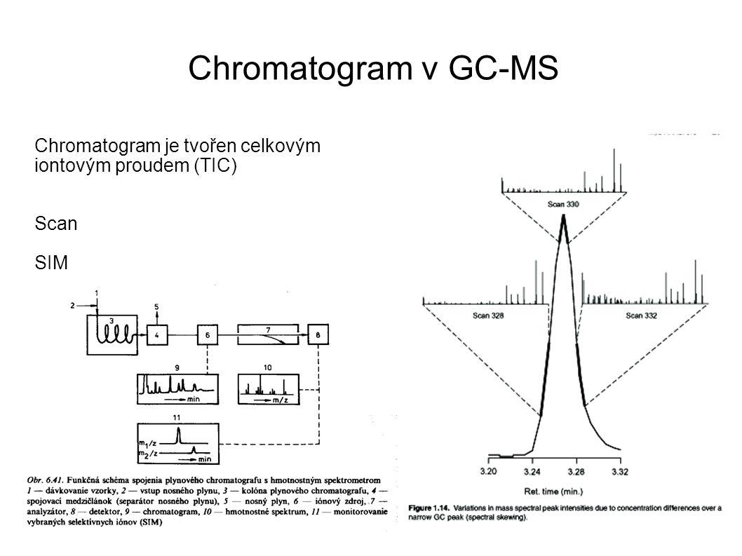Chromatogram v GC-MS Chromatogram je tvořen celkovým iontovým proudem (TIC) Scan SIM