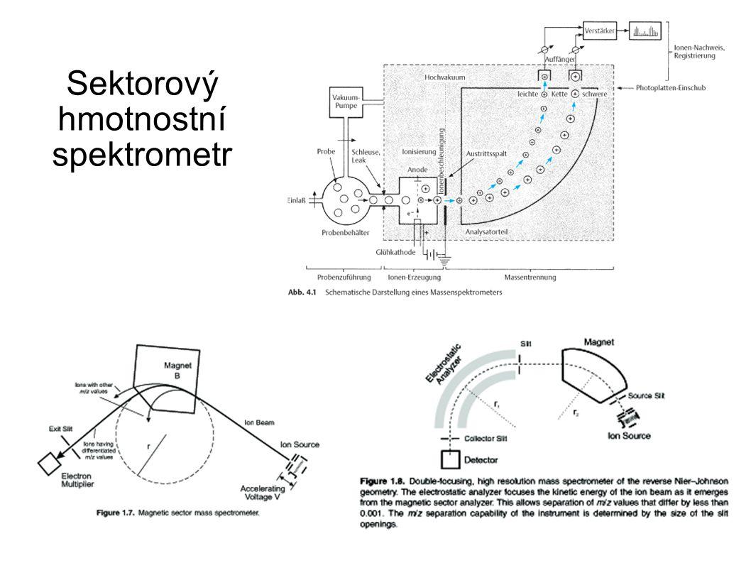 Sektorový hmotnostní spektrometr