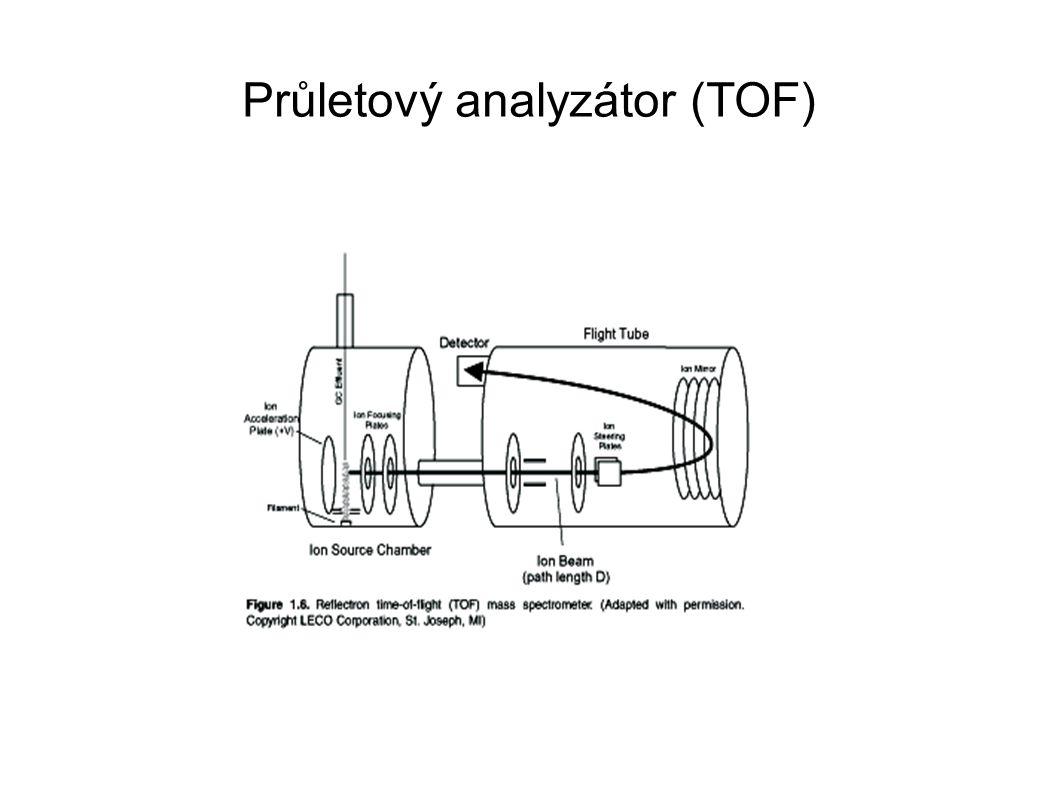 Průletový analyzátor (TOF)