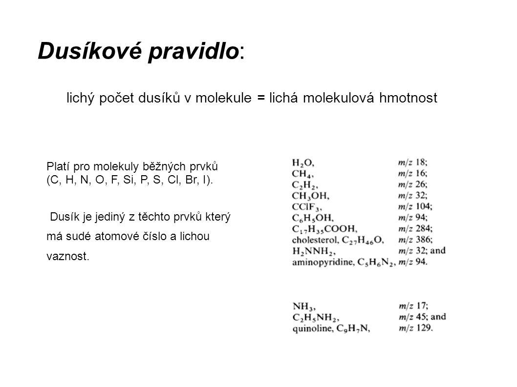 Dusíkové pravidlo: lichý počet dusíků v molekule = lichá molekulová hmotnost Platí pro molekuly běžných prvků (C, H, N, O, F, Si, P, S, Cl, Br, I). Du