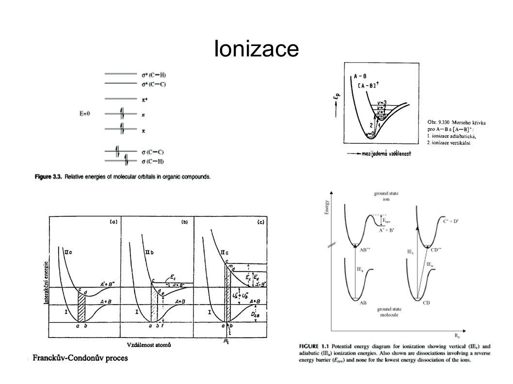 Zastoupení izotopických iontů c% 13C h% 2H n % 15N o1 a o2% 17O a 18O Přístroje s nízkým rozlišením Přístroje s vysokým rozlišením