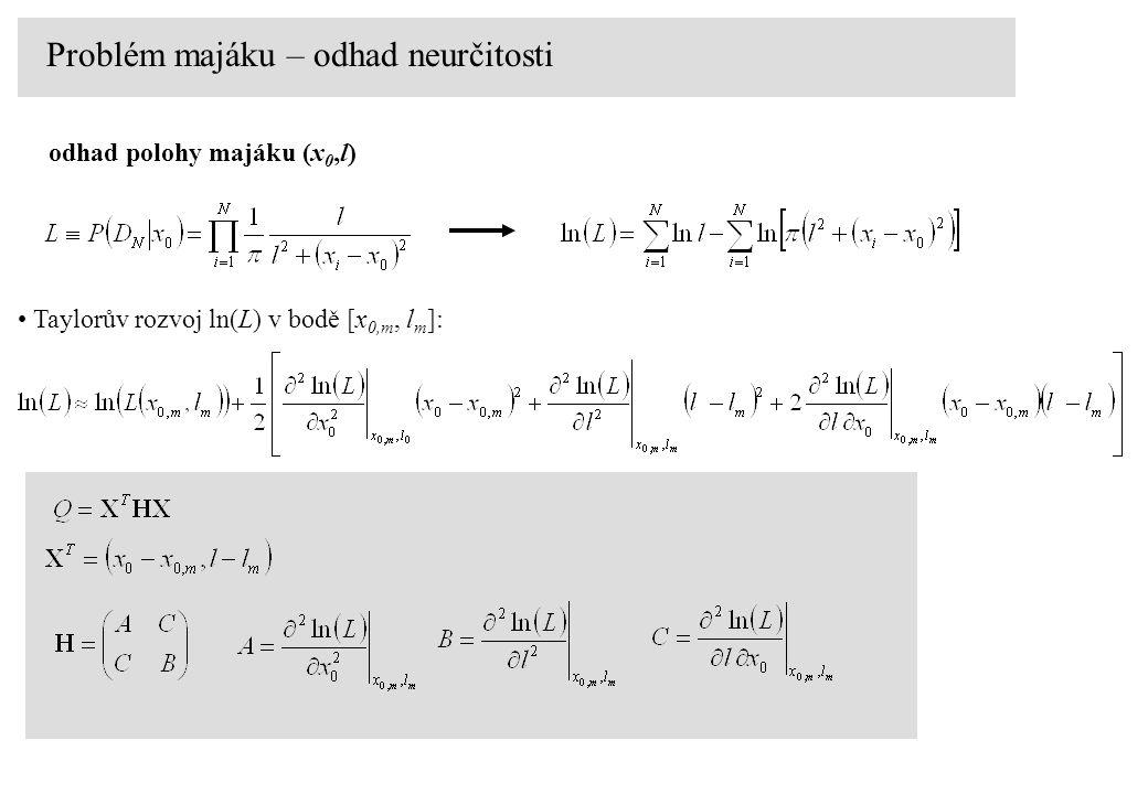 odhad polohy majáku (x 0,l) Problém majáku – odhad neurčitosti Taylorův rozvoj ln(L) v bodě [x 0,m, l m ]: