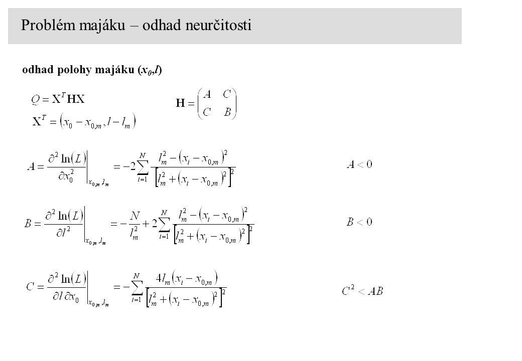 odhad polohy majáku (x 0,l) Problém majáku – odhad neurčitosti