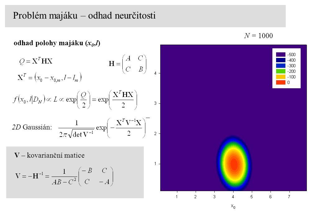 V – kovarianční matice odhad polohy majáku (x 0,l) Problém majáku – odhad neurčitosti N = 1000 2D Gaussián: