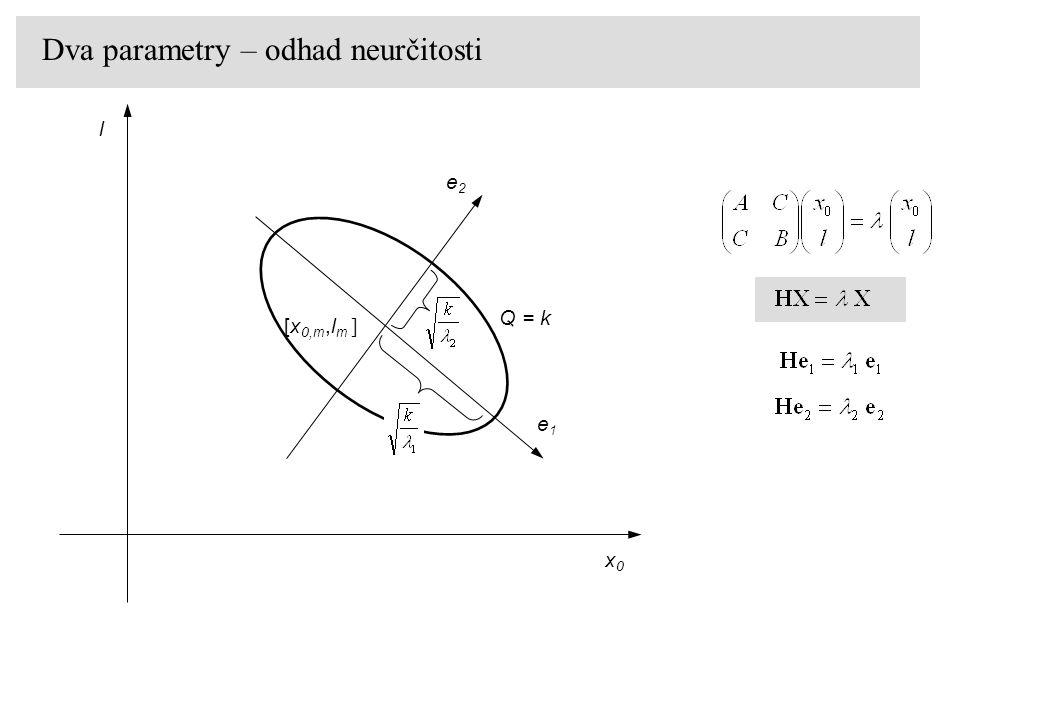 [x 0,m,l m ] e1e1 e2e2 Q = k x0x0 l Dva parametry – odhad neurčitosti