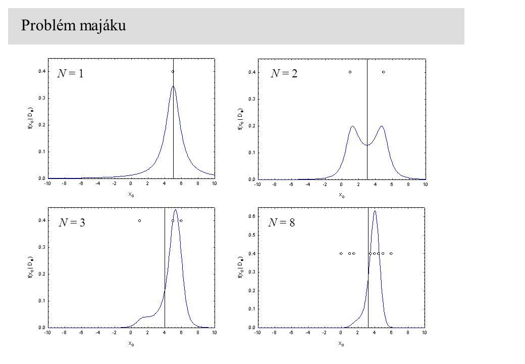 Problém majáku odhad neurčitosti polohy majáku podmínka pro odhad polohy: podmínka pro odhad neurčitosti: