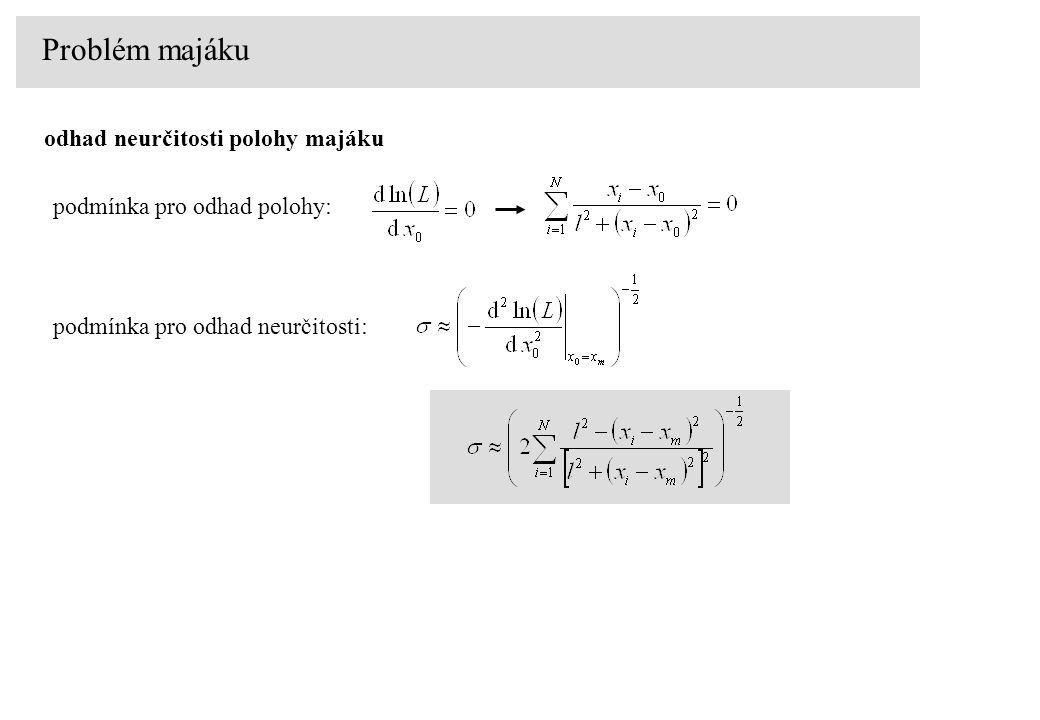 odhad polohy majáku (x 0,l) Problém majáku – odhad neurčitosti x 0 = 4.05 ± 0.04, l = 0.98 ± 0.04 N = 1000