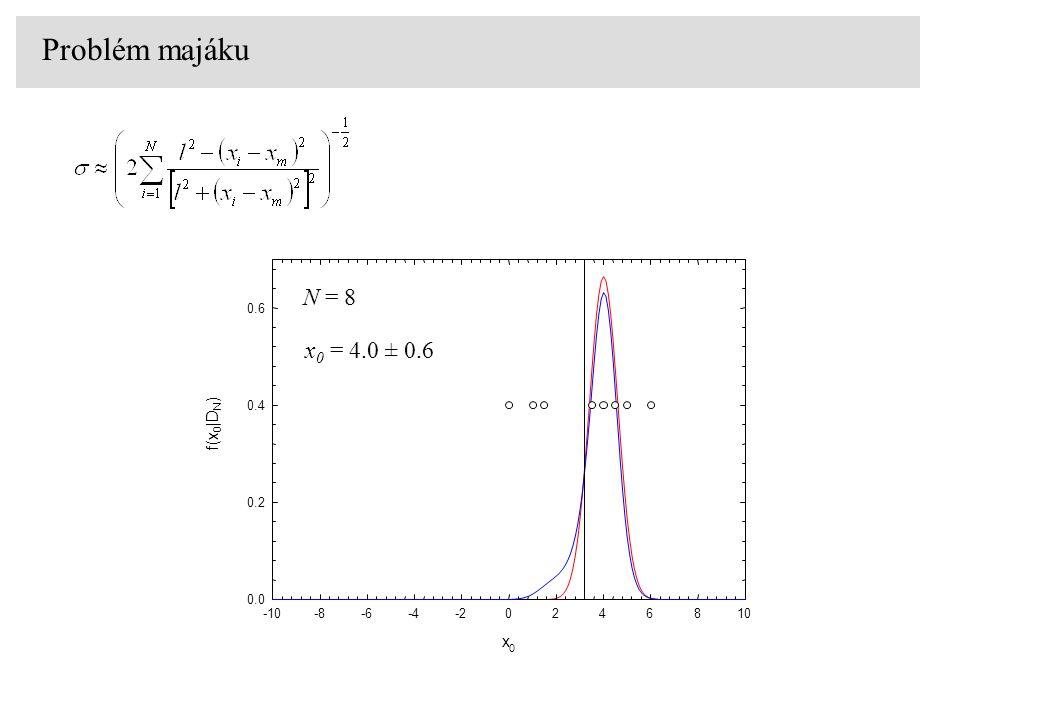 Problém majáku x 0 = 4.0 ± 0.6 N = 8 x 0 -10-8-6-4-20246810 f(x 0 |D N ) 0.0 0.2 0.4 0.6