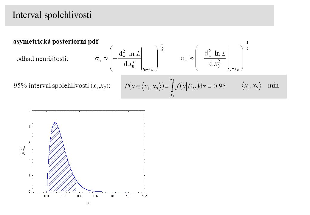 Problém majáku odhad polohy majáku (x 0,l) (věrohodnost) maximum L x 0 = 4, l = 1N = 1000