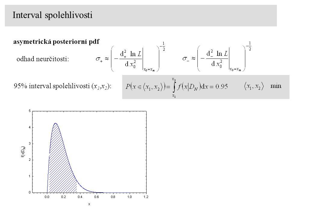asymetrická posteriorní pdf Interval spolehlivosti odhad neurčitosti: 95% interval spolehlivosti (x 1,x 2 ):