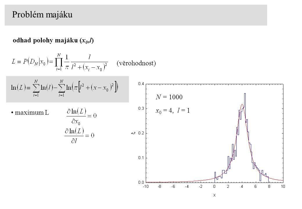 Problém majáku odhad polohy majáku (x 0,l) (věrohodnost) maximum L x 0 = 4, l = 1 N = 1000