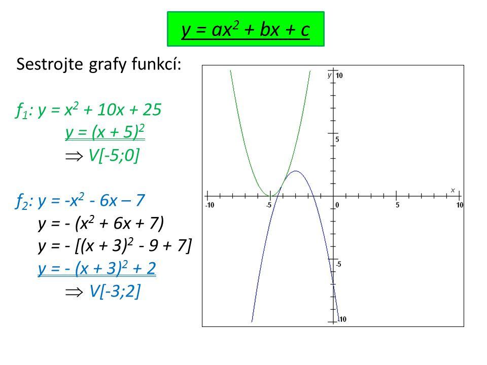 y = ax 2 + bx + c Sestrojte grafy funkcí: f 1 : y = x 2 + 10x + 25 y = (x + 5) 2  V[-5;0] f 2 : y = -x 2 - 6x – 7 y = - (x 2 + 6x + 7) y = - [(x + 3) 2 - 9 + 7] y = - (x + 3) 2 + 2  V[-3;2]
