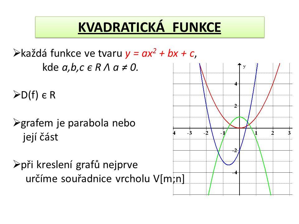  každá funkce ve tvaru y = ax 2 + bx + c, kde a,b,c є R Λ a ≠ 0.