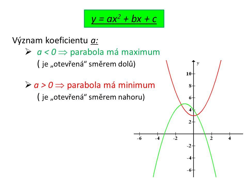 "y = ax 2 + bx + c Význam koeficientu a:  a < 0  parabola má maximum ( je ""otevřená směrem dolů)  a > 0  parabola má minimum ( je ""otevřená směrem nahoru)"