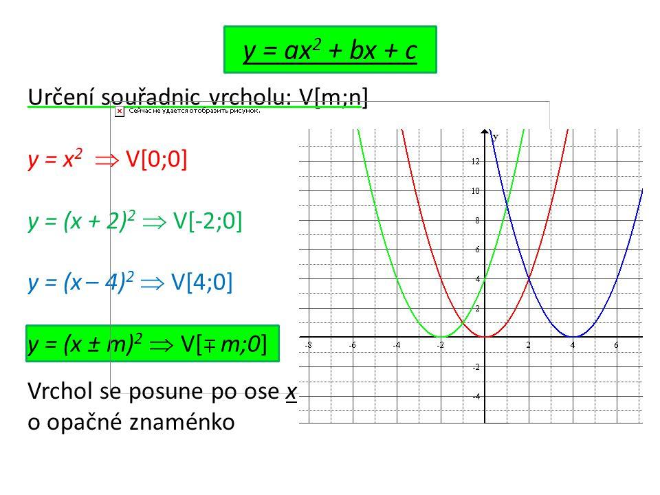 y = ax 2 + bx + c Určení souřadnic vrcholu: V[m;n] y = x 2  V[0;0] y = (x + 2) 2  V[-2;0] y = (x – 4) 2  V[4;0] y = (x ± m) 2  V[ m;0] Vrchol se posune po ose x o opačné znaménko