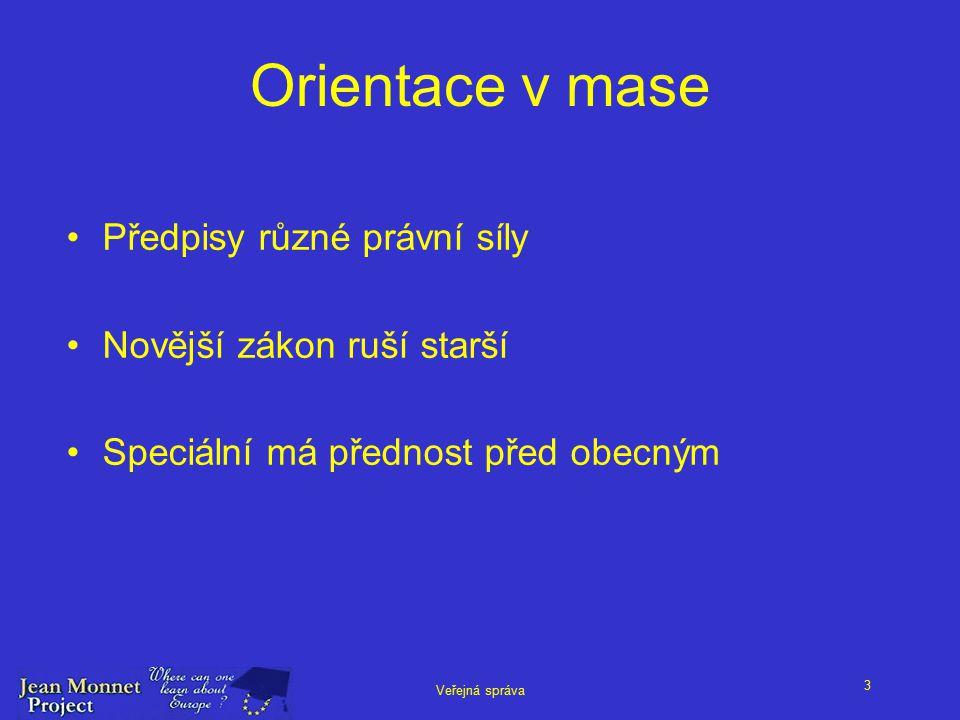 4 Veřejná správa ??.1.Jakou váhu mají v systému českého práva mezinárodní smlouvy.