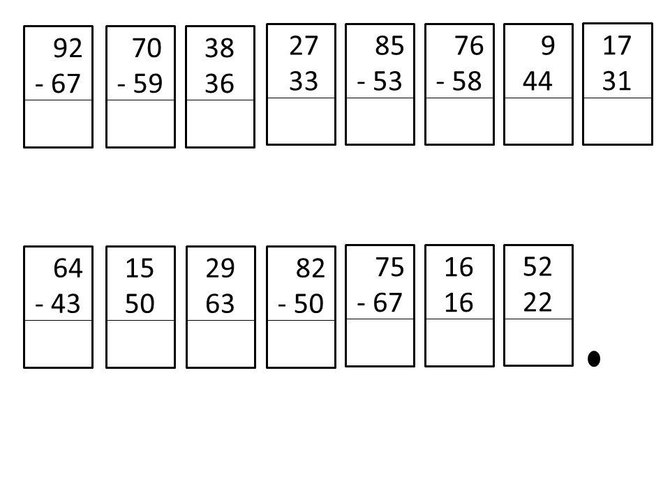 92 - 67 70 - 59 38 36 27 33 85 - 53 76 - 58 9 44 17 31 64 - 43 15 50 29 63 82 - 50 75 - 67 16 52 22