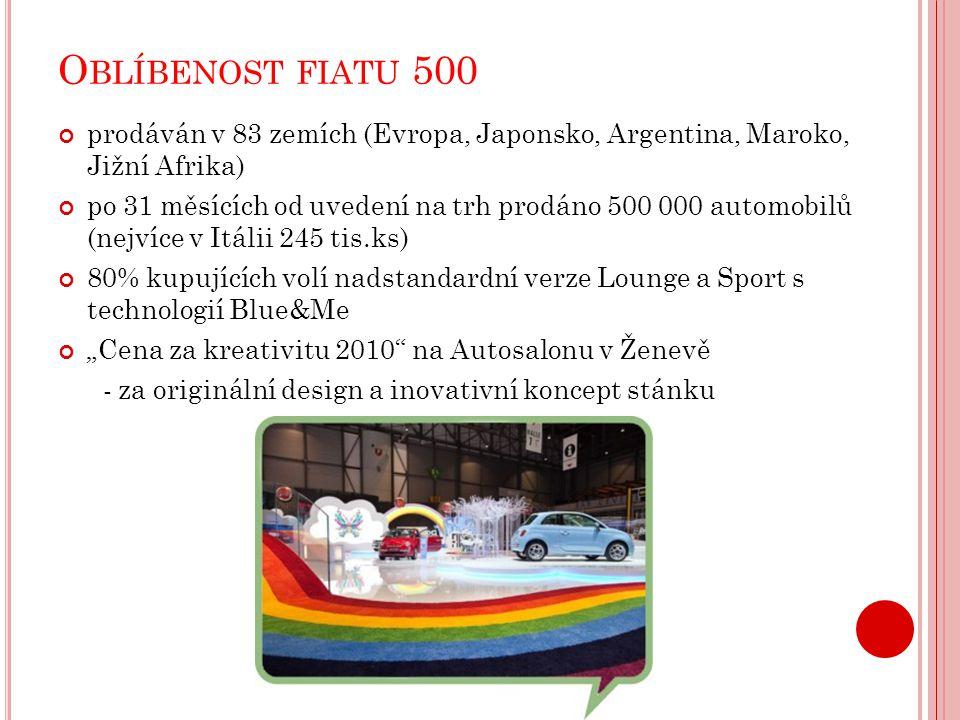 """O BLÍBENOST FIATU 500 prodáván v 83 zemích (Evropa, Japonsko, Argentina, Maroko, Jižní Afrika) po 31 měsících od uvedení na trh prodáno 500 000 automobilů (nejvíce v Itálii 245 tis.ks) 80% kupujících volí nadstandardní verze Lounge a Sport s technologií Blue&Me """"Cena za kreativitu 2010 na Autosalonu v Ženevě - za originální design a inovativní koncept stánku"""