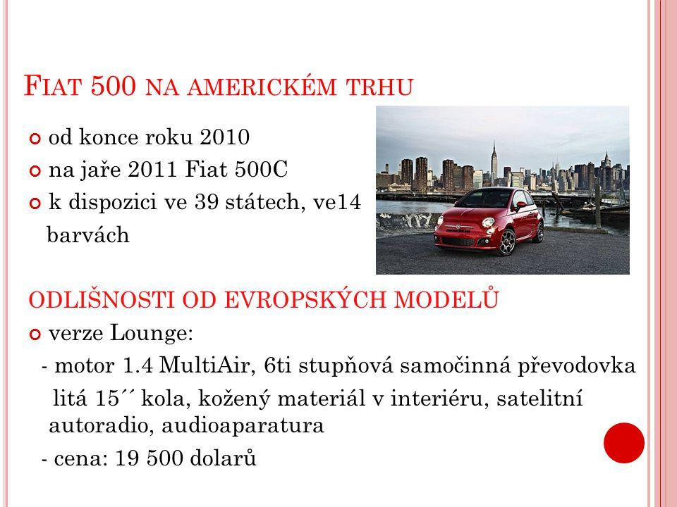 F IAT 500 NA AMERICKÉM TRHU od konce roku 2010 na jaře 2011 Fiat 500C k dispozici ve 39 státech, ve14 barvách ODLIŠNOSTI OD EVROPSKÝCH MODELŮ verze Lounge: - motor 1.4 MultiAir, 6ti stupňová samočinná převodovka litá 15´´ kola, kožený materiál v interiéru, satelitní autoradio, audioaparatura - cena: 19 500 dolarů