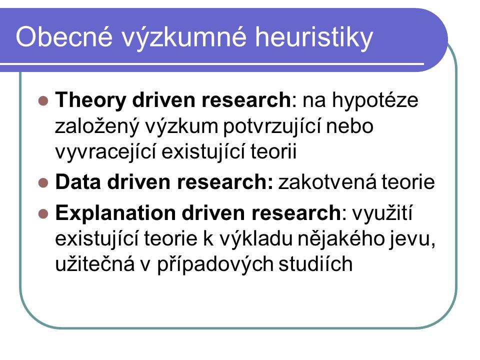 Obecné výzkumné heuristiky Theory driven research: na hypotéze založený výzkum potvrzující nebo vyvracející existující teorii Data driven research: za