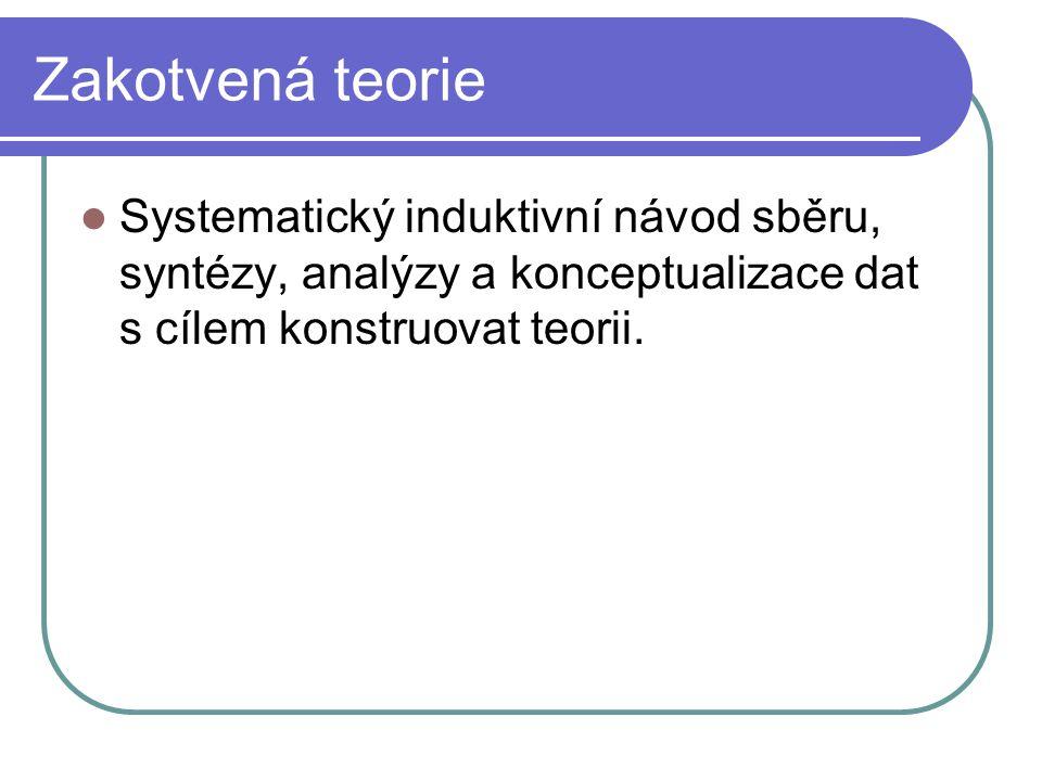 Zakotvená teorie Systematický induktivní návod sběru, syntézy, analýzy a konceptualizace dat s cílem konstruovat teorii.