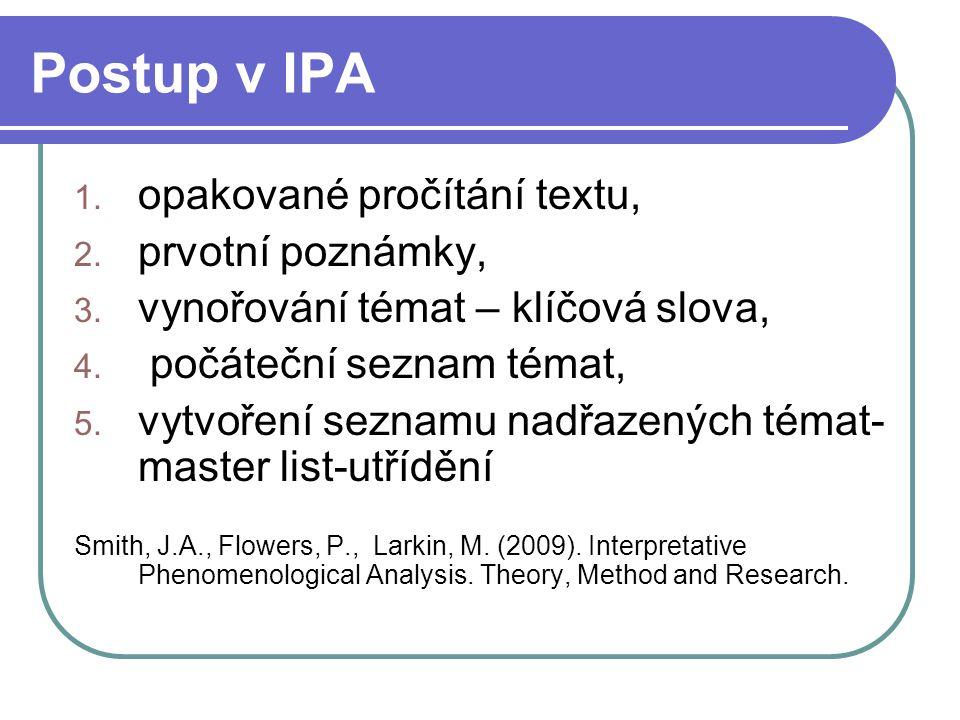 Postup v IPA 1. opakované pročítání textu, 2. prvotní poznámky, 3. vynořování témat – klíčová slova, 4. počáteční seznam témat, 5. vytvoření seznamu n