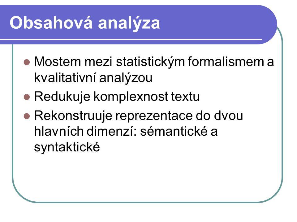 Obsahová analýza Mostem mezi statistickým formalismem a kvalitativní analýzou Redukuje komplexnost textu Rekonstruuje reprezentace do dvou hlavních di