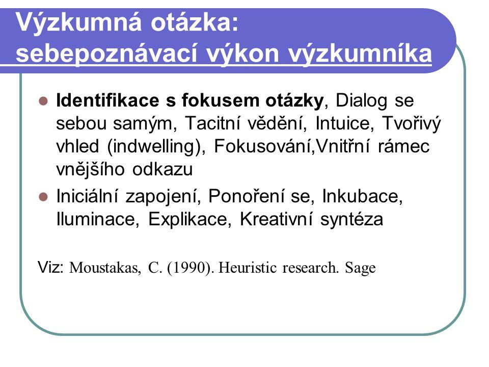 Výzkumná otázka: sebepoznávací výkon výzkumníka Identifikace s fokusem otázky, Dialog se sebou samým, Tacitní vědění, Intuice, Tvořivý vhled (indwelli