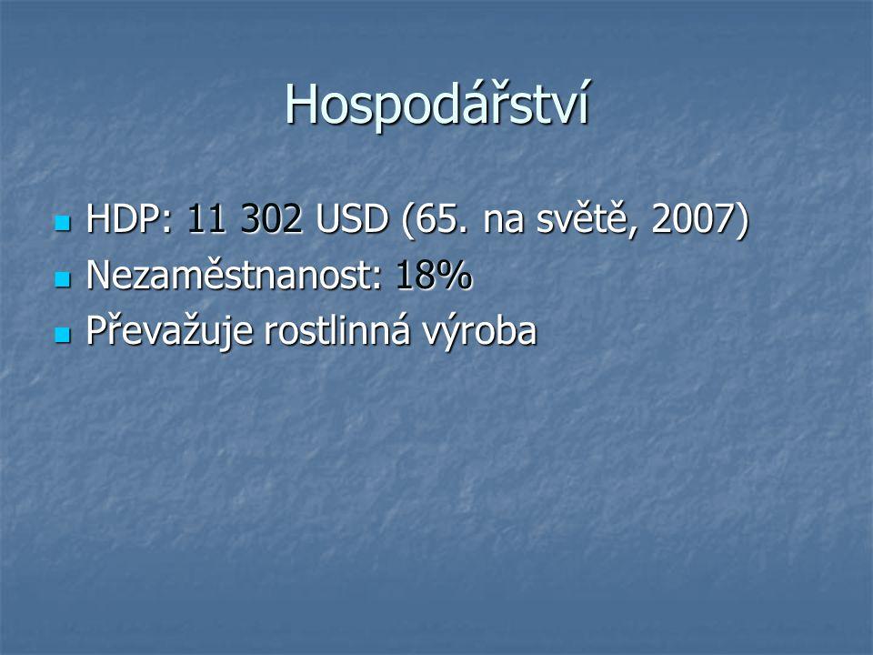 Hospodářství HDP: 11 302 USD (65. na světě, 2007) HDP: 11 302 USD (65. na světě, 2007) Nezaměstnanost: 18% Nezaměstnanost: 18% Převažuje rostlinná výr