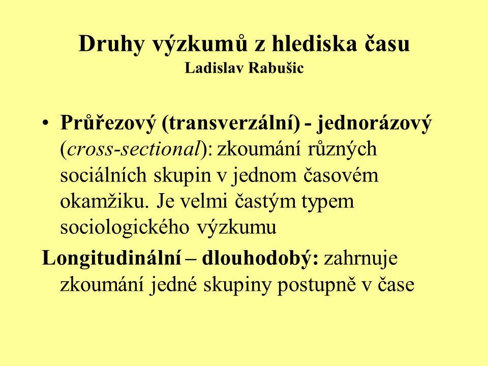 Druhy výzkumů z hlediska času Ladislav Rabušic Průřezový (transverzální) - jednorázový (cross-sectional): zkoumání různých sociálních skupin v jednom