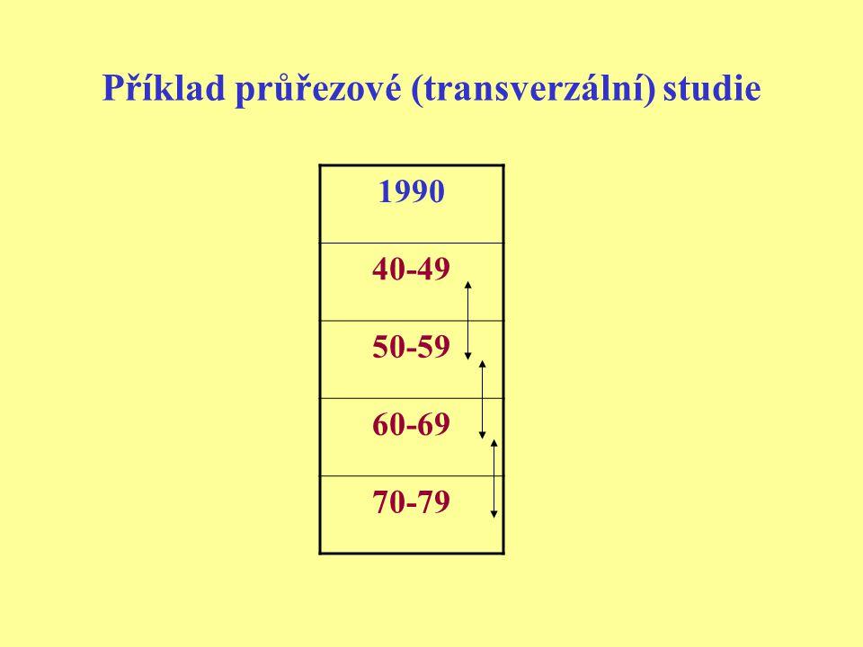 Příklad průřezové (transverzální) studie 1990 40-49 50-59 60-69 70-79