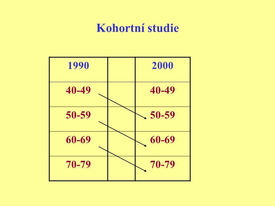 Kohortní studie 19902000 40-49 50-59 60-69 70-79