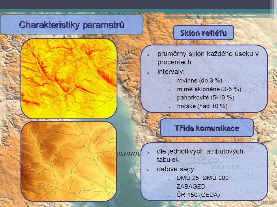 Charakteristiky parametrů průměrný sklon každého úseku v procentech intervaly: rovinné (do 3 %) mírně skloněné (3-5 %) pahorkovité (5-10 %) horské (nad 10 %) Sklon reliéfu dle jednotlivých atributových tabulek datové sady: DMÚ 25, DMÚ 200 ZABAGED ČR 150 (CEDA) Třída komunikace