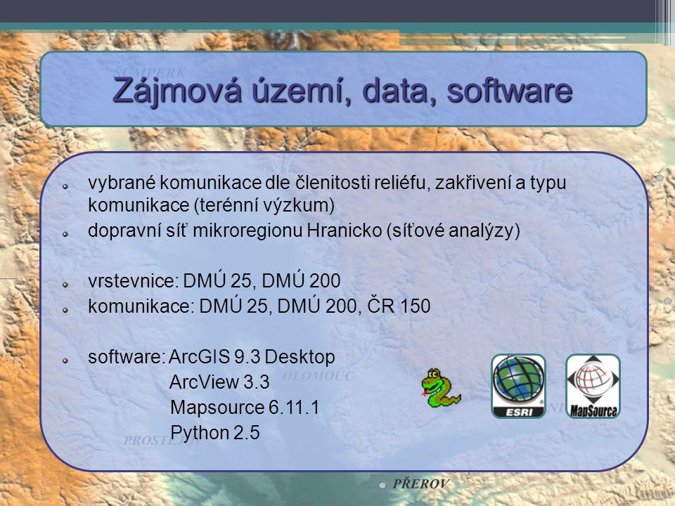 vybrané komunikace dle členitosti reliéfu, zakřivení a typu komunikace (terénní výzkum) dopravní síť mikroregionu Hranicko (síťové analýzy) vrstevnice: DMÚ 25, DMÚ 200 komunikace: DMÚ 25, DMÚ 200, ČR 150 software: ArcGIS 9.3 Desktop ArcView 3.3 Mapsource 6.11.1 Python 2.5 Zájmová území, data, software