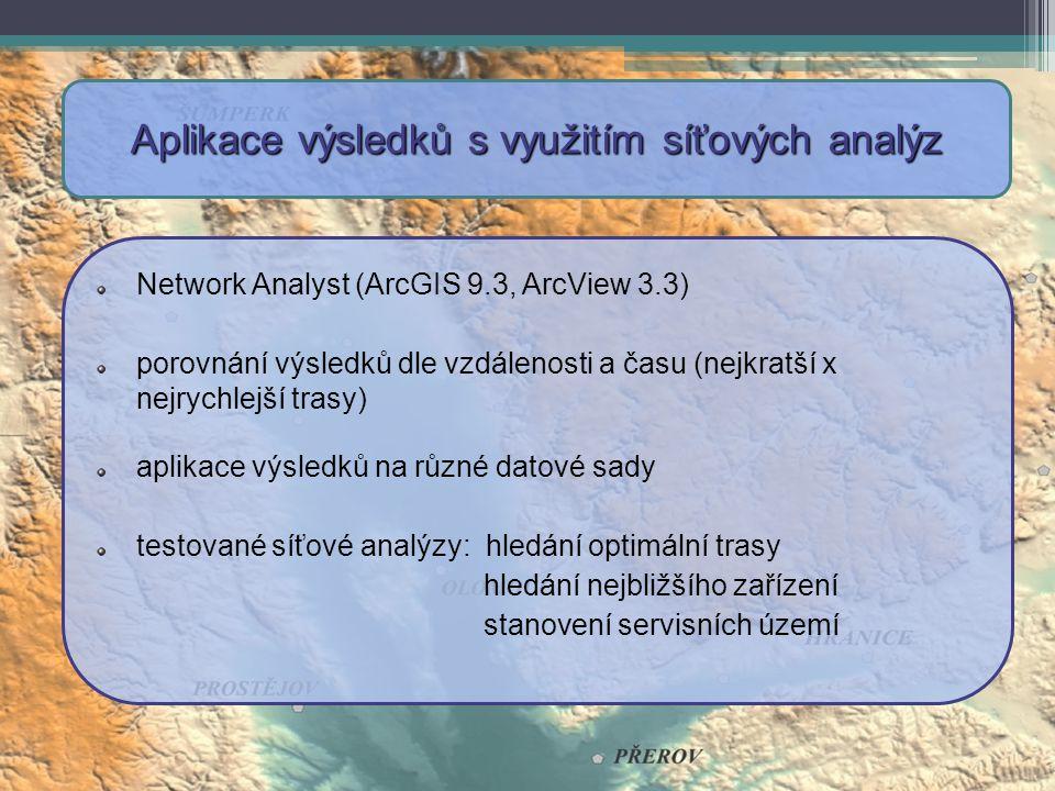 Network Analyst (ArcGIS 9.3, ArcView 3.3) porovnání výsledků dle vzdálenosti a času (nejkratší x nejrychlejší trasy) aplikace výsledků na různé datové sady testované síťové analýzy: hledání optimální trasy hledání nejbližšího zařízení stanovení servisních území Aplikace výsledků s využitím síťových analýz
