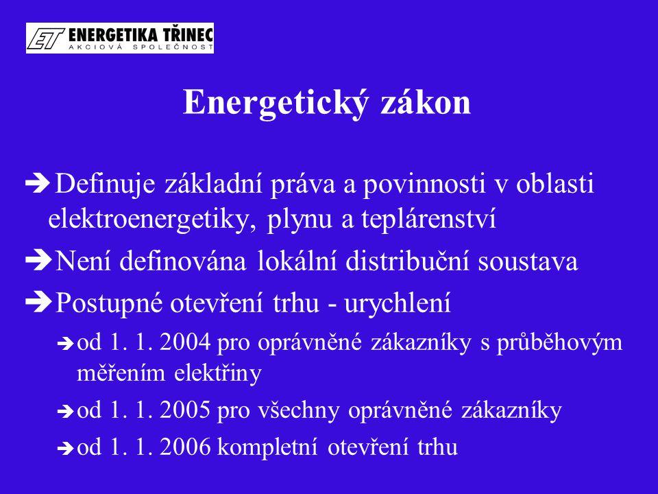 Energetický zákon  Definuje základní práva a povinnosti v oblasti elektroenergetiky, plynu a teplárenství  Není definována lokální distribuční soustava  Postupné otevření trhu - urychlení  od 1.