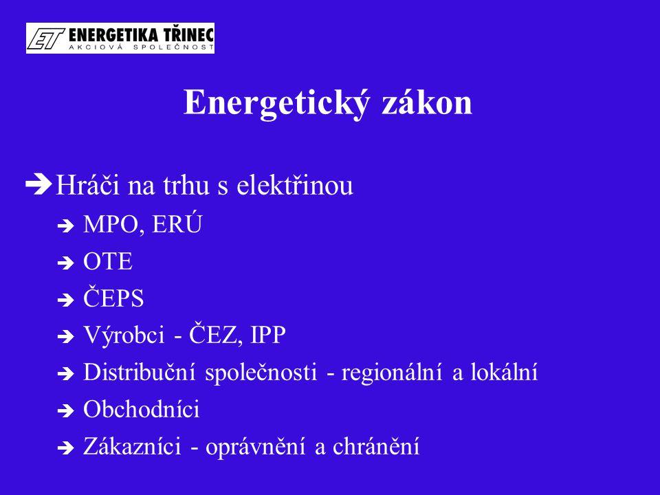 Závěr Zásadní novelizace energetického zákona - příprava na vstup do EU Urychlení otevření trhu s elektřinou i plynem Posílení nezávislosti ERÚ