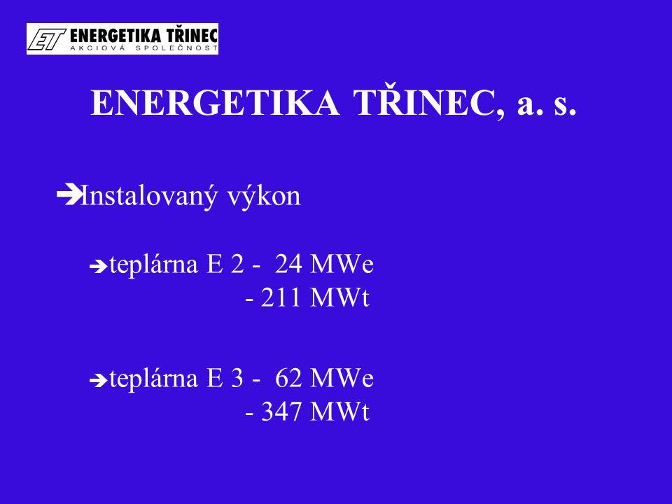 Využití hutních plynů na teplárnách ET, a.s. (GJ)