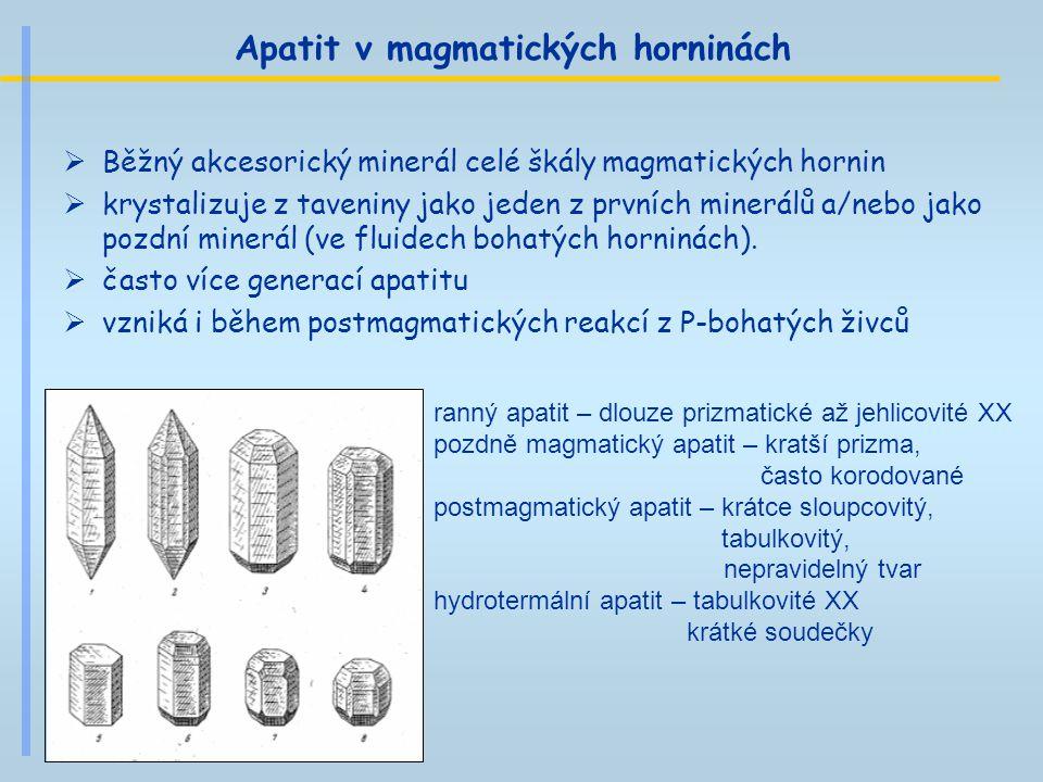 Apatit v magmatických horninách  Běžný akcesorický minerál celé škály magmatických hornin  krystalizuje z taveniny jako jeden z prvních minerálů a/n