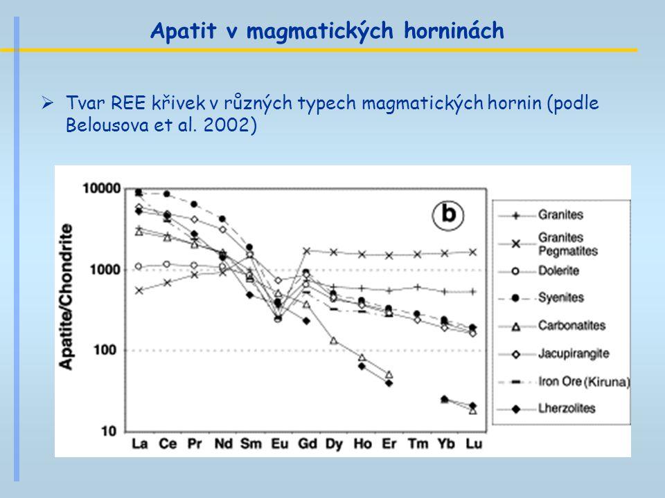 Apatit v magmatických horninách  Tvar REE křivek v různých typech magmatických hornin (podle Belousova et al. 2002)