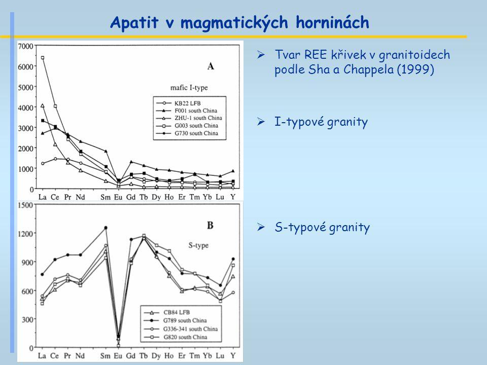 Apatit v magmatických horninách  Tvar REE křivek v granitoidech podle Sha a Chappela (1999)  I-typové granity  S-typové granity