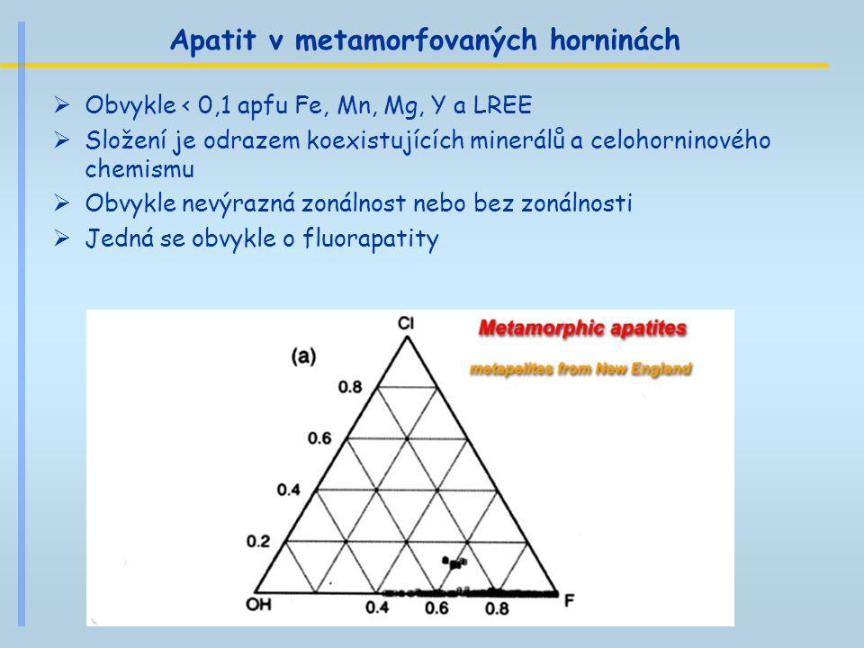 Apatit v metamorfovaných horninách  Obvykle < 0,1 apfu Fe, Mn, Mg, Y a LREE  Složení je odrazem koexistujících minerálů a celohorninového chemismu 