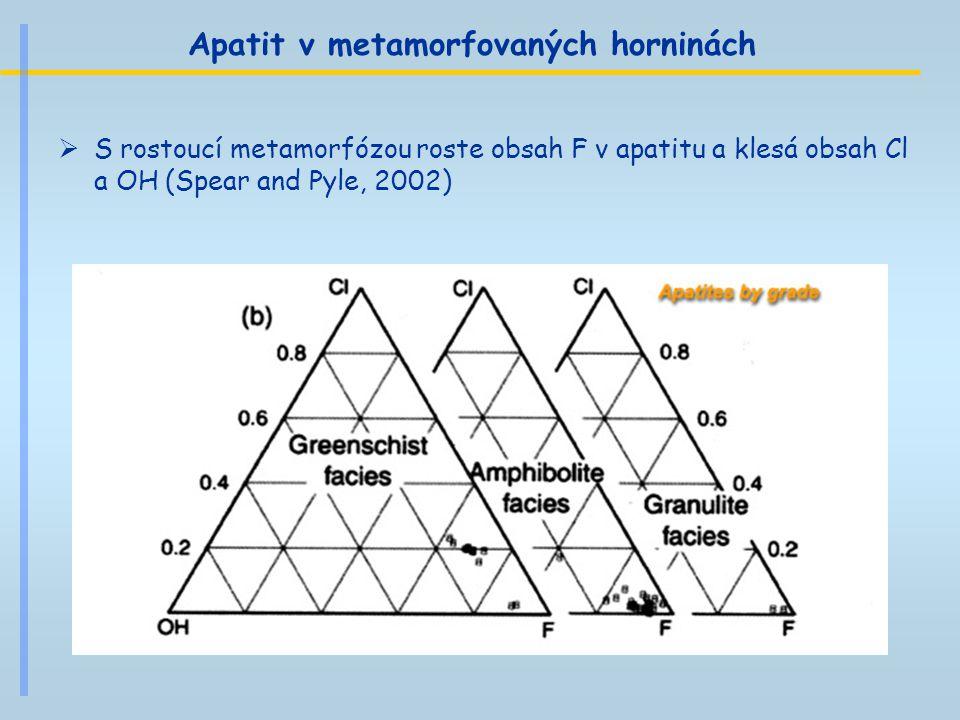 Apatit v metamorfovaných horninách  S rostoucí metamorfózou roste obsah F v apatitu a klesá obsah Cl a OH (Spear and Pyle, 2002)