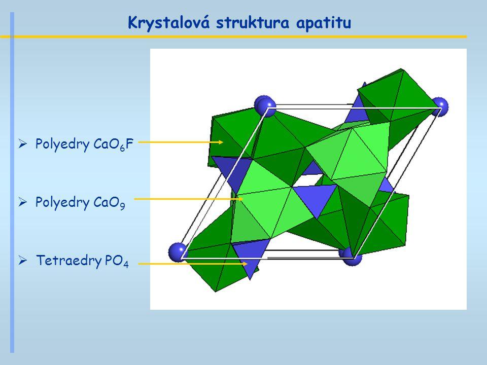  Polyedry CaO 6 F  Polyedry CaO 9  Tetraedry PO 4